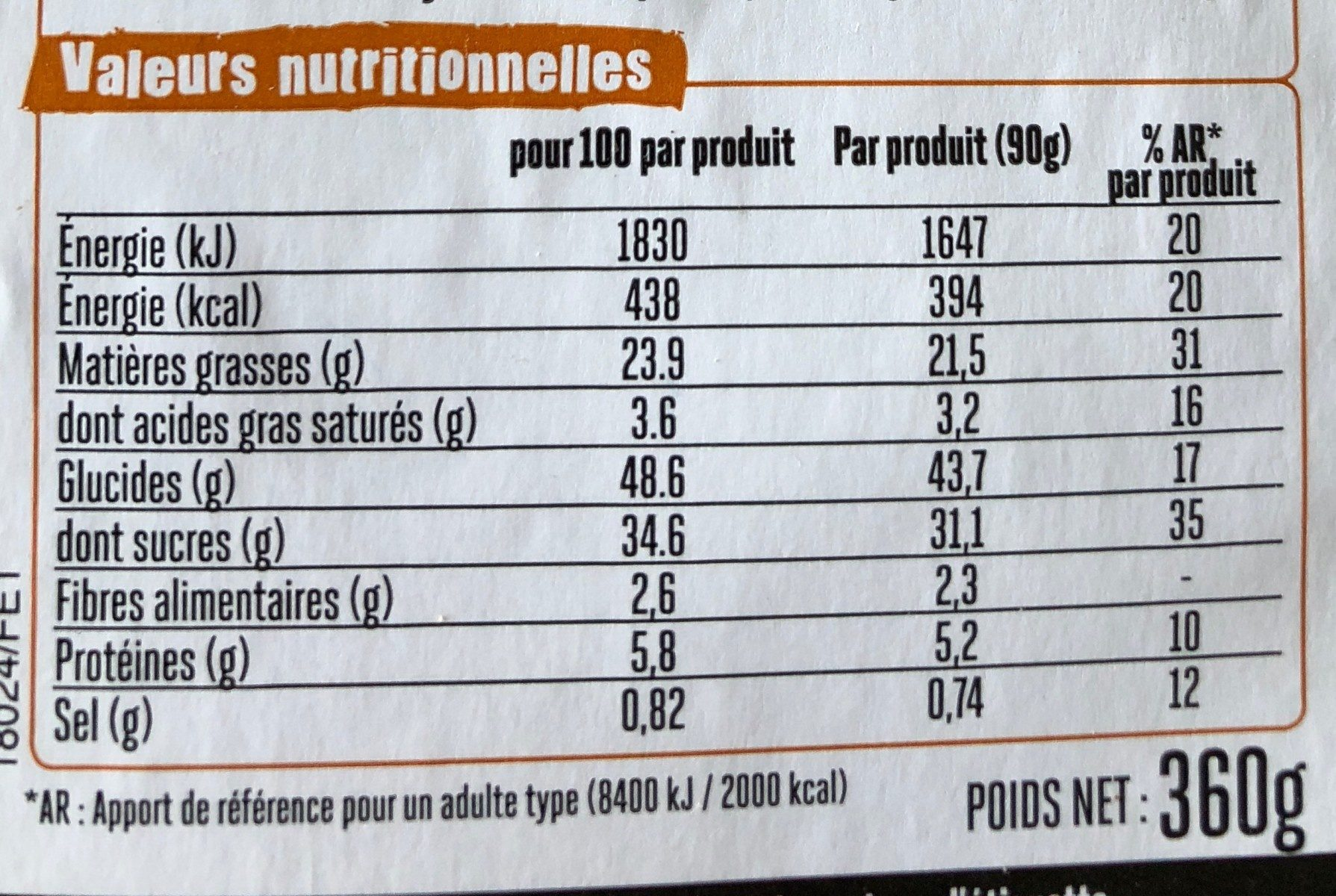 4 muffins au cacao - Informations nutritionnelles