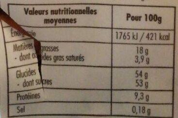 Assortiment de 36 macarons sucrés - Informations nutritionnelles