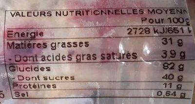 Muffin fruits du jardin x2 - Informations nutritionnelles - fr