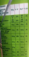 Crackers - Nutrition facts - fr