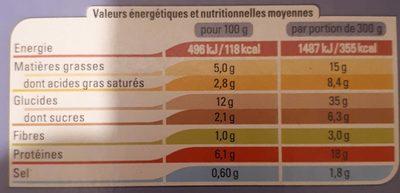 Lasagnes au saumon et épinards - Voedingswaarden - fr