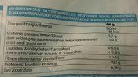 2 Queues de Langouste Blanche Crues - Nutrition facts