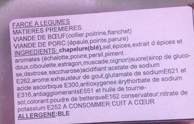 farce viande - Ingrédients - fr