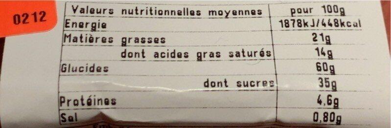 Gateau Breton Framboise - Informação nutricional - fr
