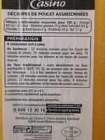 Poulet a la mexicaine - Informations nutritionnelles