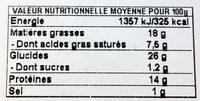 Pizza Montagnarde - Informations nutritionnelles