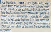 Acras de morue - Ingredients