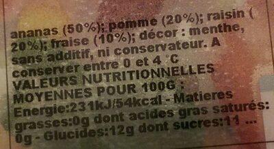 Petites salade de fruits - Ingredients
