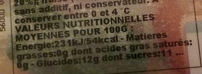 Petites salade de fruits - Nutrition facts
