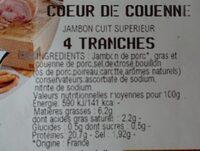 Jambon cuit supérieur cœur de couenne - Nutrition facts