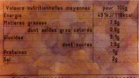 Carotte rapée - Informations nutritionnelles - fr