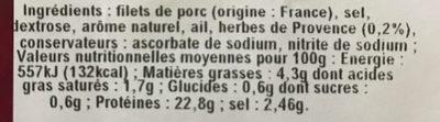 Roti de Porc aux herbes - Ingredients - fr