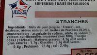 Rôti de porc cuit aux herbes - Nutrition facts - fr