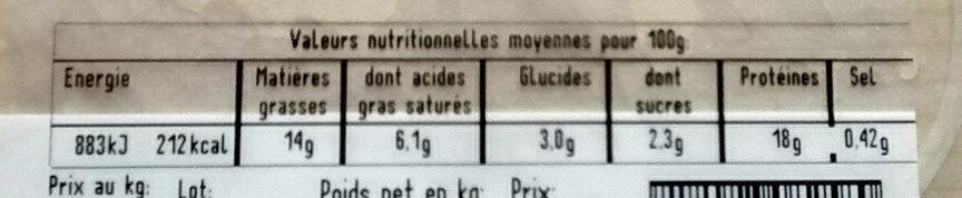 Rôti de porc figues et foie gras - Voedingswaarden
