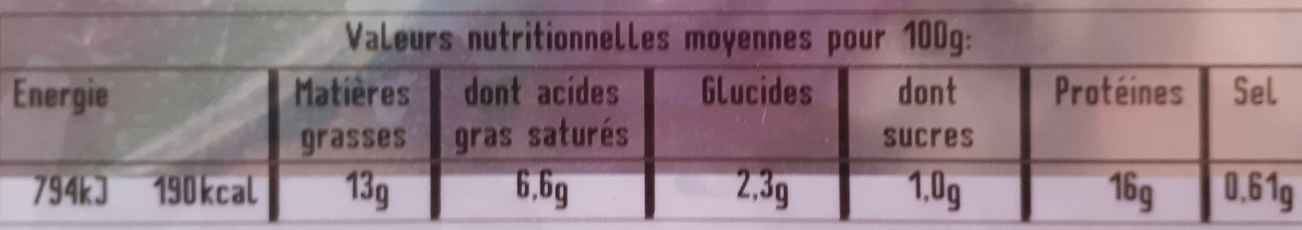 Rôti filet de porc marrons et girolles - Nutrition facts - fr