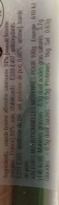 Roti de boeuf - Nutrition facts