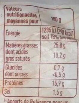 Bloc de poitrine fumée - Nutrition facts - fr
