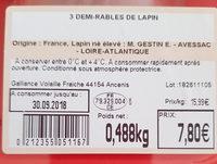 demi rables de lapin - Ingrediënten - fr