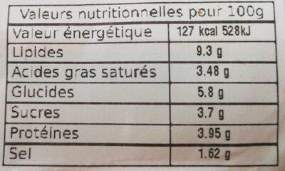 Farci poitevin - Informations nutritionnelles - fr