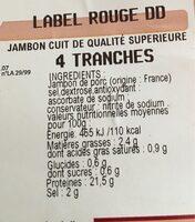 Jambon blanc label rouge - Nutrition facts