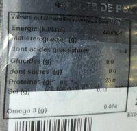 Filets de poulet - Voedingswaarden - fr