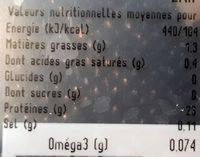 Aiguillette de poulet - Nutrition facts - fr