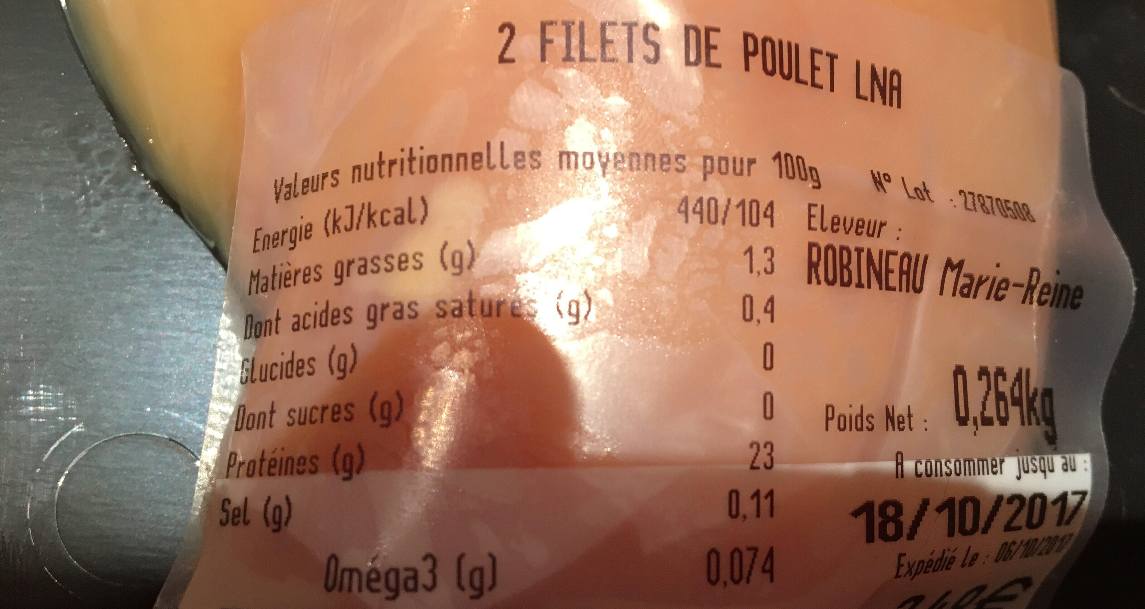 Filet de poulet - Ingrédients