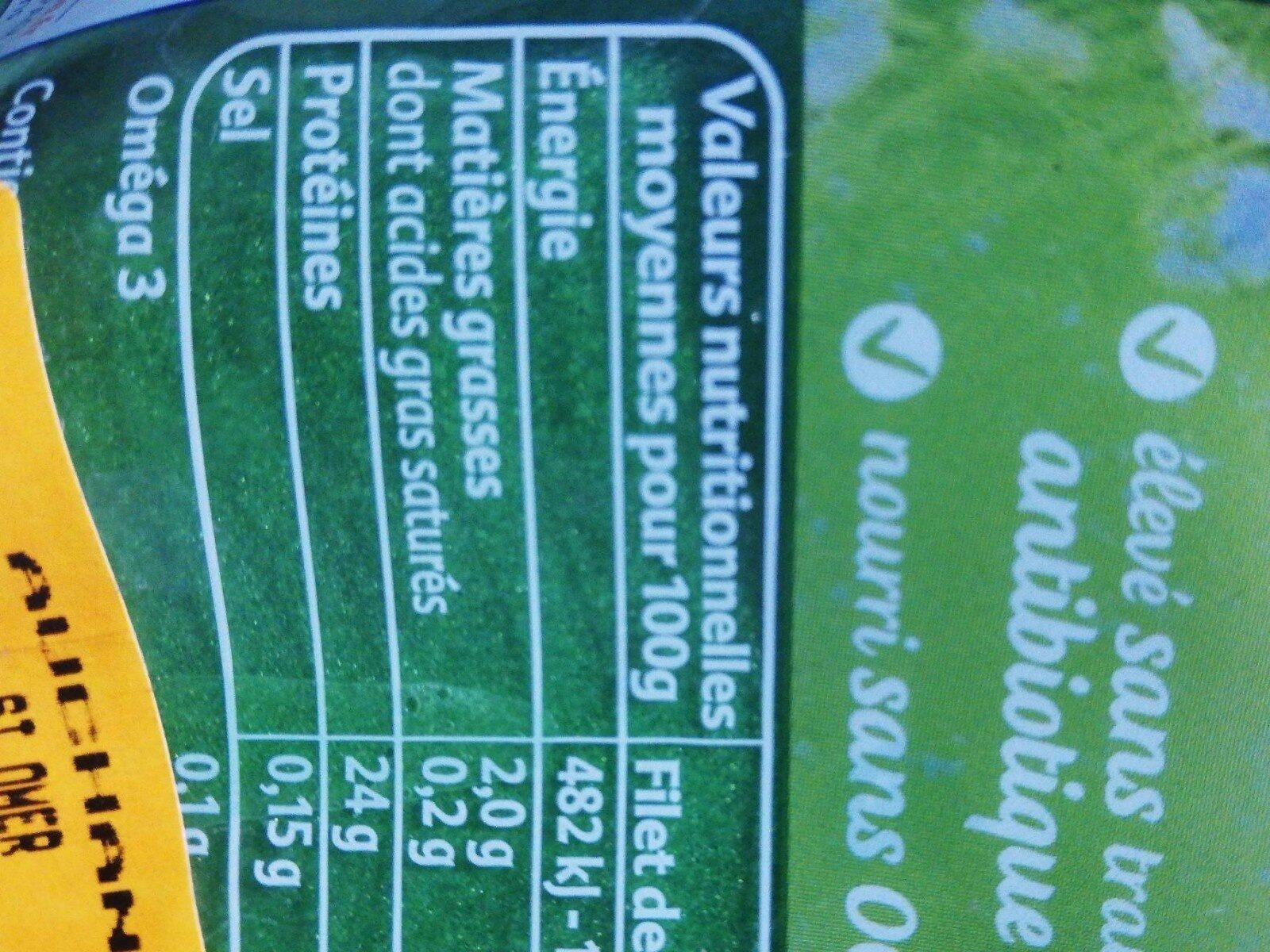 Aiguillette de poulet certifié - Valori nutrizionali - fr