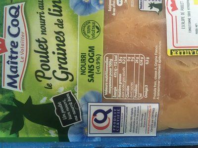 blanc de poulet - Ingrédients