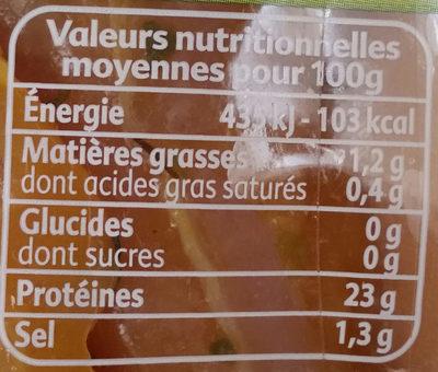 Aiguillettes de poulet - Voedingswaarden - fr