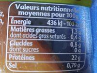 Aiguillettes de poulet thym citron - Valori nutrizionali - fr
