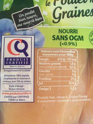 Filets de poulet - Ingrediënten - fr