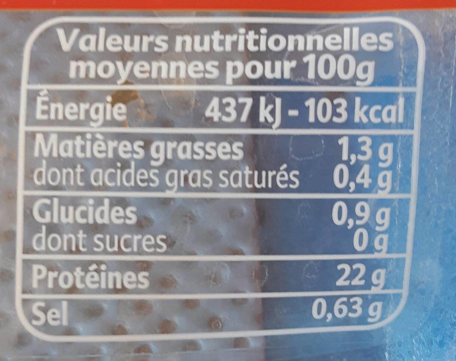 Aiguillettes de poulet recette tomates origan - Valori nutrizionali - fr
