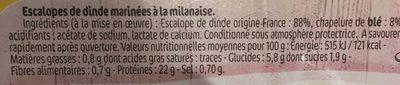 Les milanaises - Ingrédients - fr