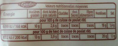 Cuisses de poulet roti - Voedingswaarden