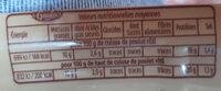Cuisses de poulette roti - Nutrition facts