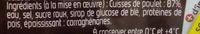 Cuisses de Poulet Rôties - Ingrédients - fr
