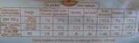 Cuisses de Poulet Rôties - Informations nutritionnelles - fr