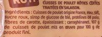 Cuisses de poulet roti - Ingrédients
