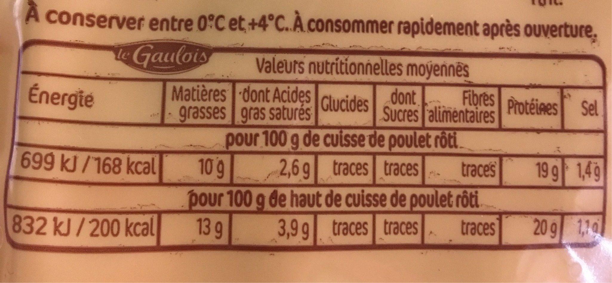Cuisses de poulet roti - Informations nutritionnelles