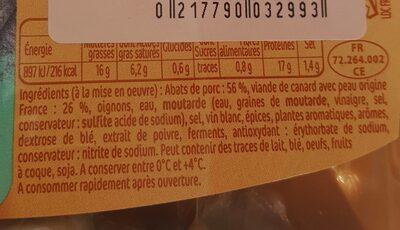 Andouilettes de canard - Valori nutrizionali - fr