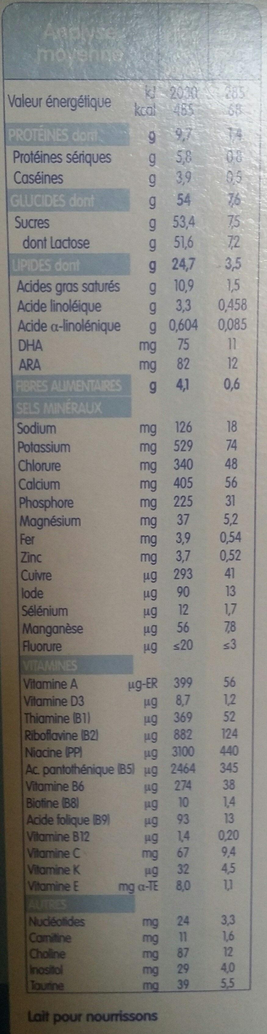 Laboratoire Gallia calisma - Informations nutritionnelles