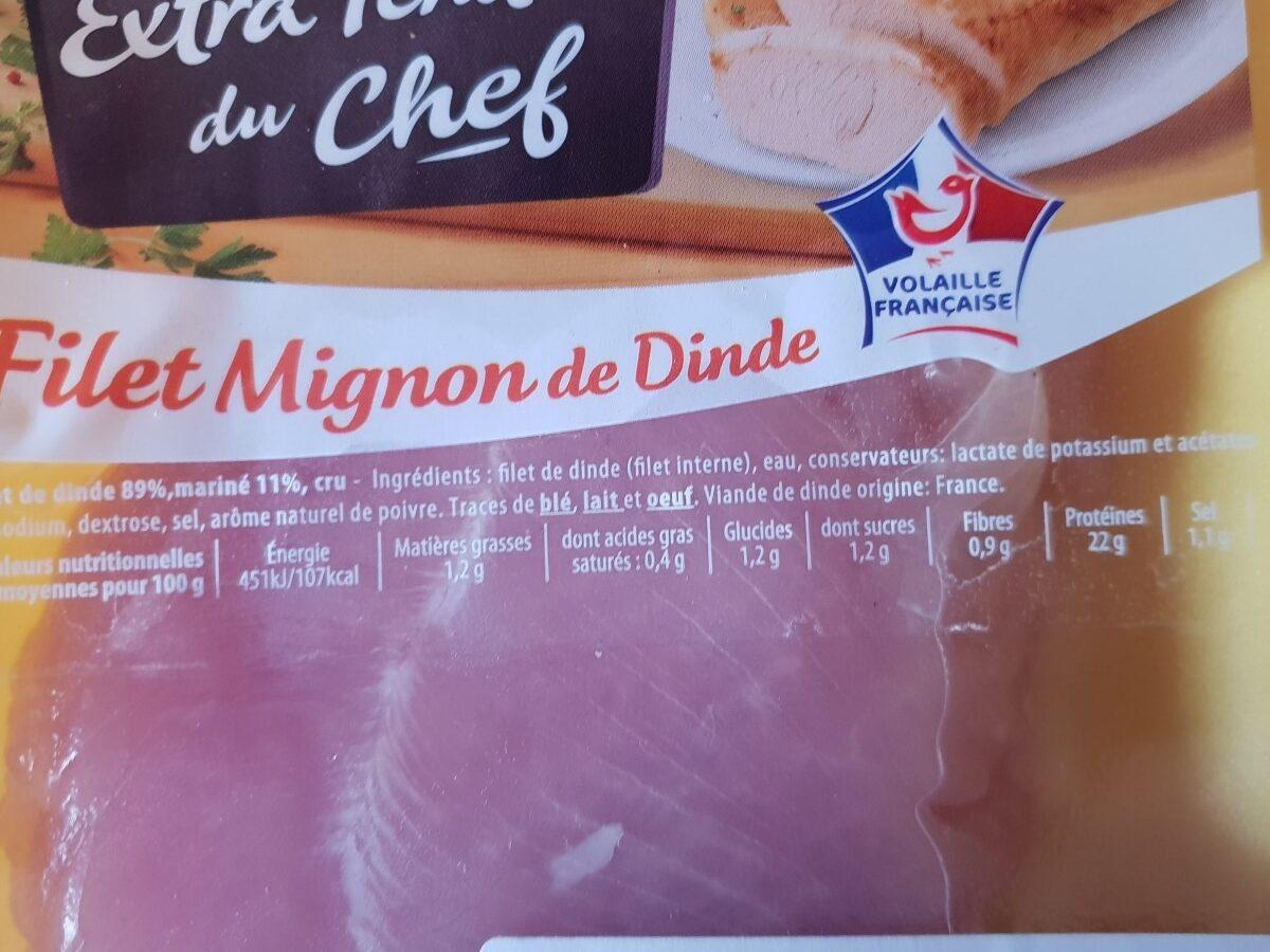 Filet Mignon de Dinde - Ingrédients - fr