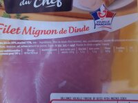 Filet Mignon de Dinde - Informations nutritionnelles - fr