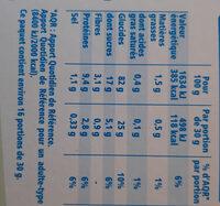 Pétales Riz & blé complet Nature - Nutrition facts - fr
