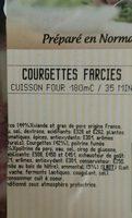 Courgettes farcies - Ingrédients