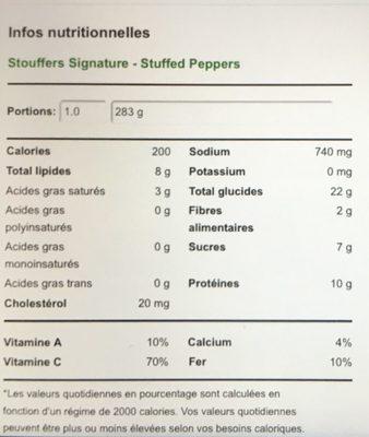 Poivrons doux farcis - Nutrition facts