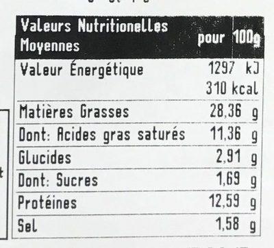 Saucisse Antillaise - Voedingswaarden - fr
