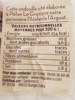 Andouille de guéméné - Voedingswaarden