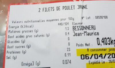 Poulet - Ingrediënten